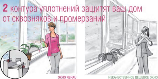 Два контура уплотнений защитят ваш дом от сквозняков и промерзаний