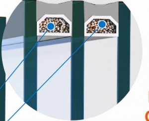 ПКМ рамка – терморазрыв