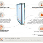 Теплопакет 2.0 – новинка в области энергосбережения